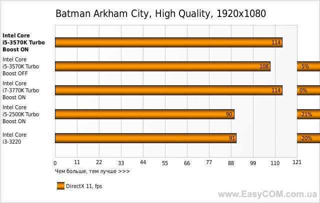 Batman Arkham City, High Quality, 1920x1080